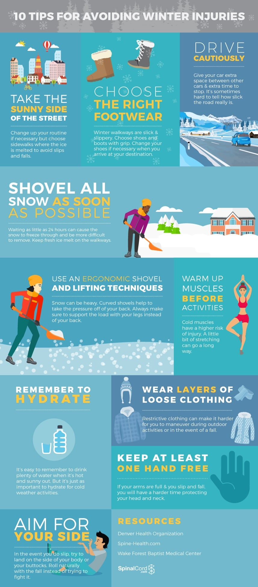 Avoiding Winter Injuries Infographic