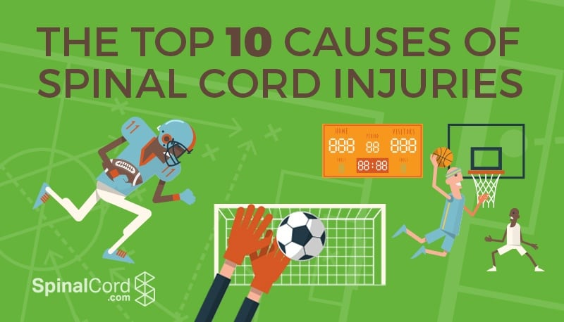 The Top 10 Causes of Spinal Cord Injuries