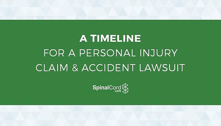 a_Timeline_for_a_Personal_Injury_Claim_and_Accident_Lawsuit_Blog_IMG.jpg