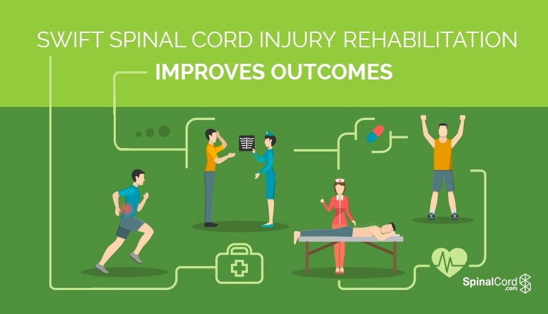 Swift-Spinal-Cord-Injury-Rehabilitation-Improves-Outcomes-Blog-IMG.jpg