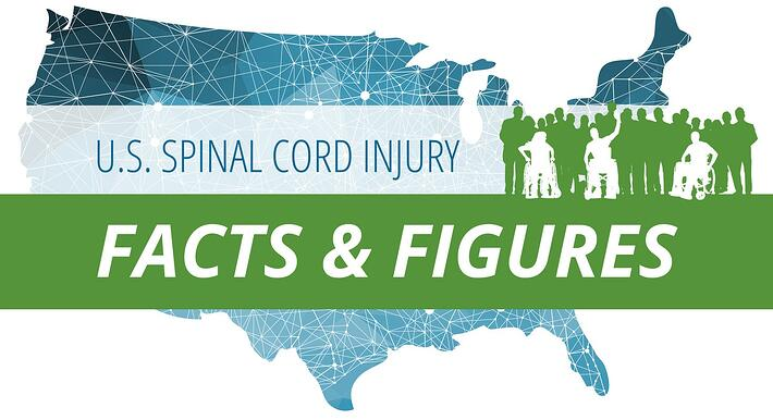 Spinal Cord Injury Facts